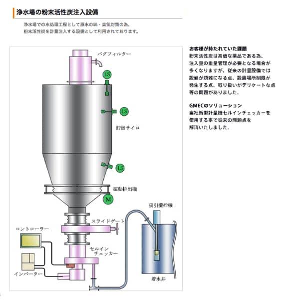 浄水場の粉末活性炭注入設備